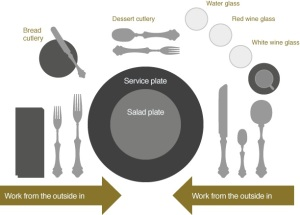 Dining-Etiquette_The-Royal-Wedding_For-A-Jul-Productions[1]